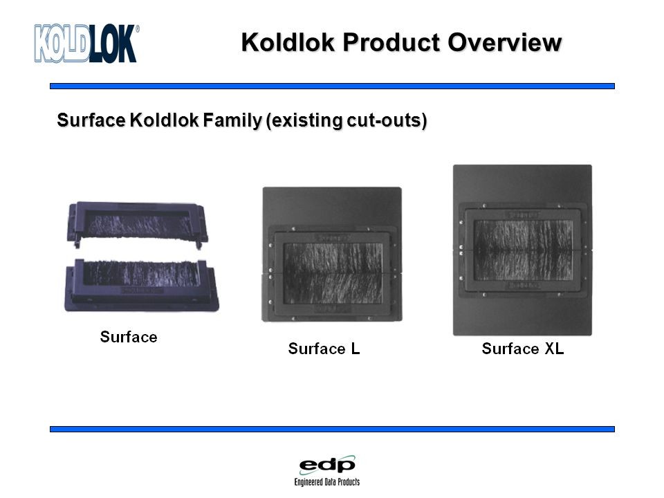Koldlok Product Overview Surface Koldlok Family (existing cut-outs)