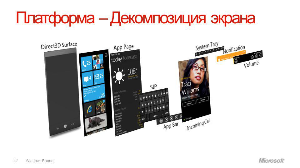 Windows Phone Платформа – Декомпозиция экрана 22