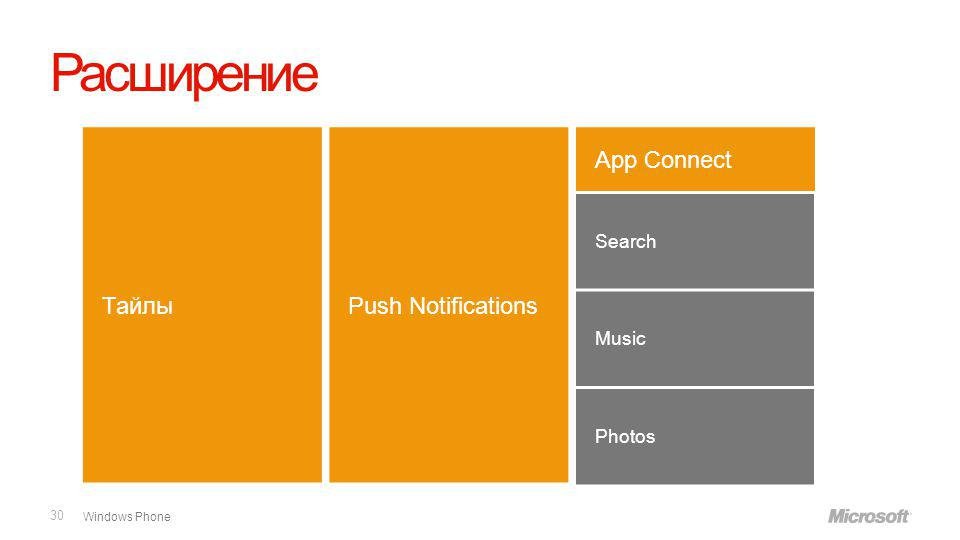 Windows Phone Расширение 30 Push Notifications App Connect Search Music Photos Тайлы