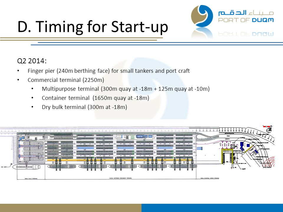D. Timing for Start-up Q2 2014: Finger pier (240m berthing face) for small tankers and port craft Commercial terminal (2250m) Multipurpose terminal (3