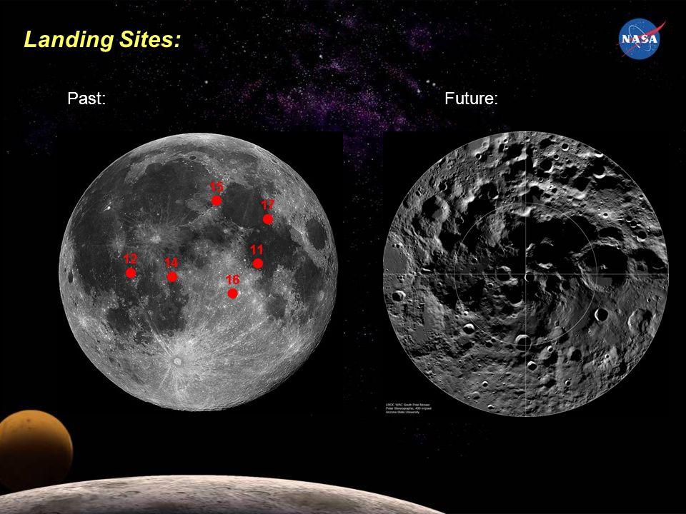 Landing Sites: Past:Future: