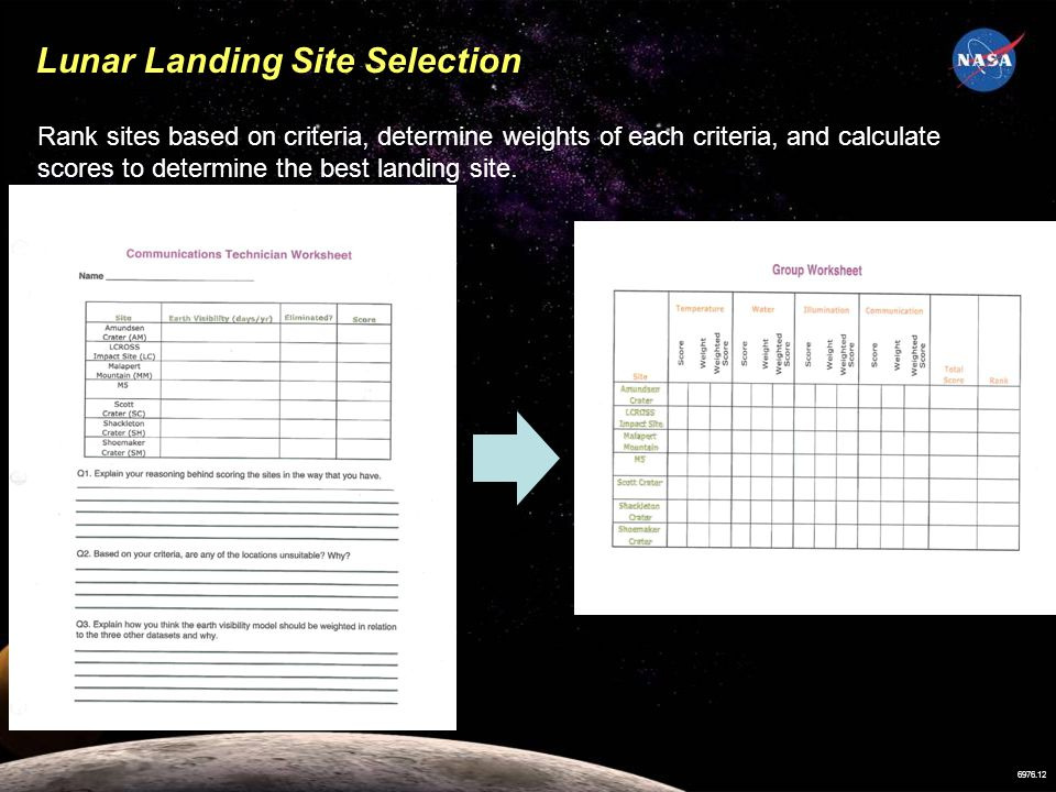 Lunar Landing Site Selection 6976.12 Rank sites based on criteria, determine weights of each criteria, and calculate scores to determine the best landing site.