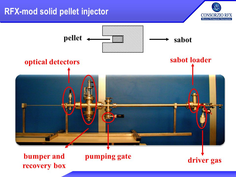 RFX-mod solid pellet injector driver gas sabot loader pumping gate optical detectors bumper and recovery box sabot pellet