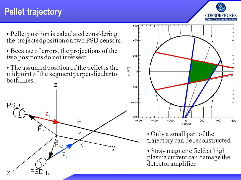 Pellet trajectory Pellet position is calculated considering the projected position on two PSD sensors.