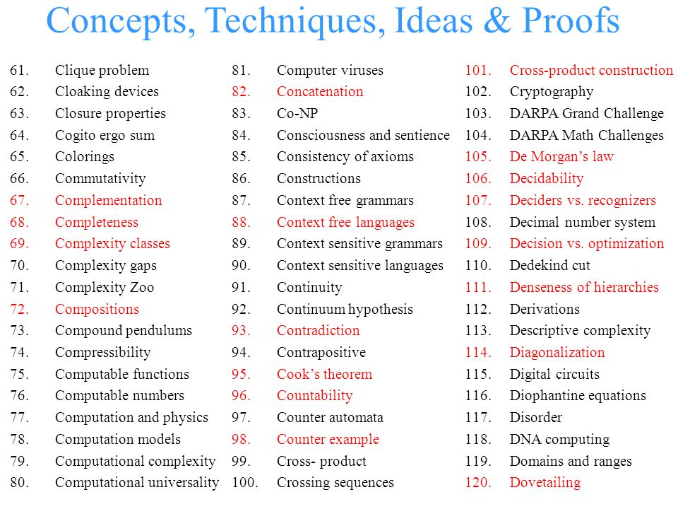 Concepts, Techniques, Ideas & Proofs 81.Computer viruses 82.Concatenation 83.Co-NP 84.Consciousness and sentience 85.Consistency of axioms 86.Constructions 87.Context free grammars 88.Context free languages 89.Context sensitive grammars 90.Context sensitive languages 91.Continuity 92.Continuum hypothesis 93.Contradiction 94.Contrapositive 95.Cooks theorem 96.Countability 97.Counter automata 98.Counter example 99.Cross- product 100.Crossing sequences 101.Cross-product construction 102.Cryptography 103.DARPA Grand Challenge 104.DARPA Math Challenges 105.De Morgans law 106.Decidability 107.Deciders vs.