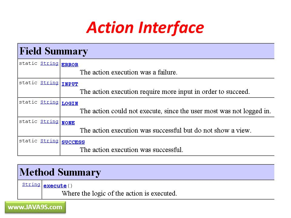 Action Interface www.JAVA9S.com