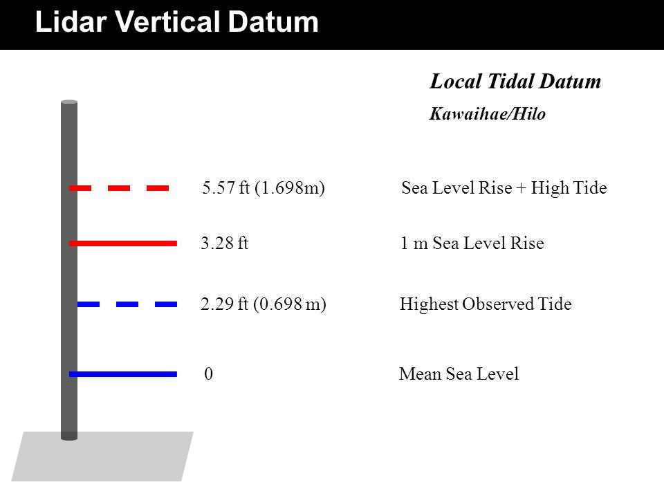 DATA Local Tidal Datum Kawaihae/Hilo Lidar Vertical Datum 0 Mean Sea Level 2.29 ft (0.698 m) Highest Observed Tide 3.28 ft 1 m Sea Level Rise 5.57 ft (1.698m)Sea Level Rise + High Tide