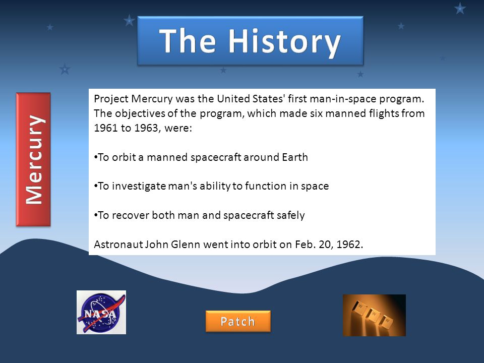 Project Mercury was the United States' first man-in-space program. The objectives of the program, which made six manned flights from 1961 to 1963, wer
