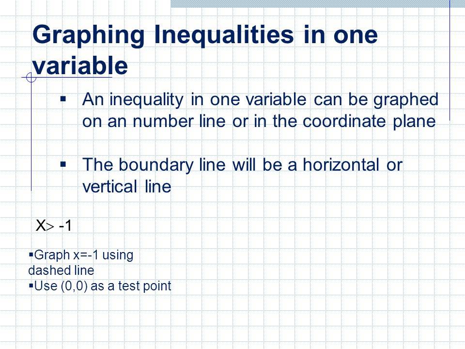 Graphing Inequalities in one variable X -1 Graph x=-1 using dashed line Use (0,0) as a test point X -10 -1 Shade on the side of the line that contains (0,0) y x -2 2 y