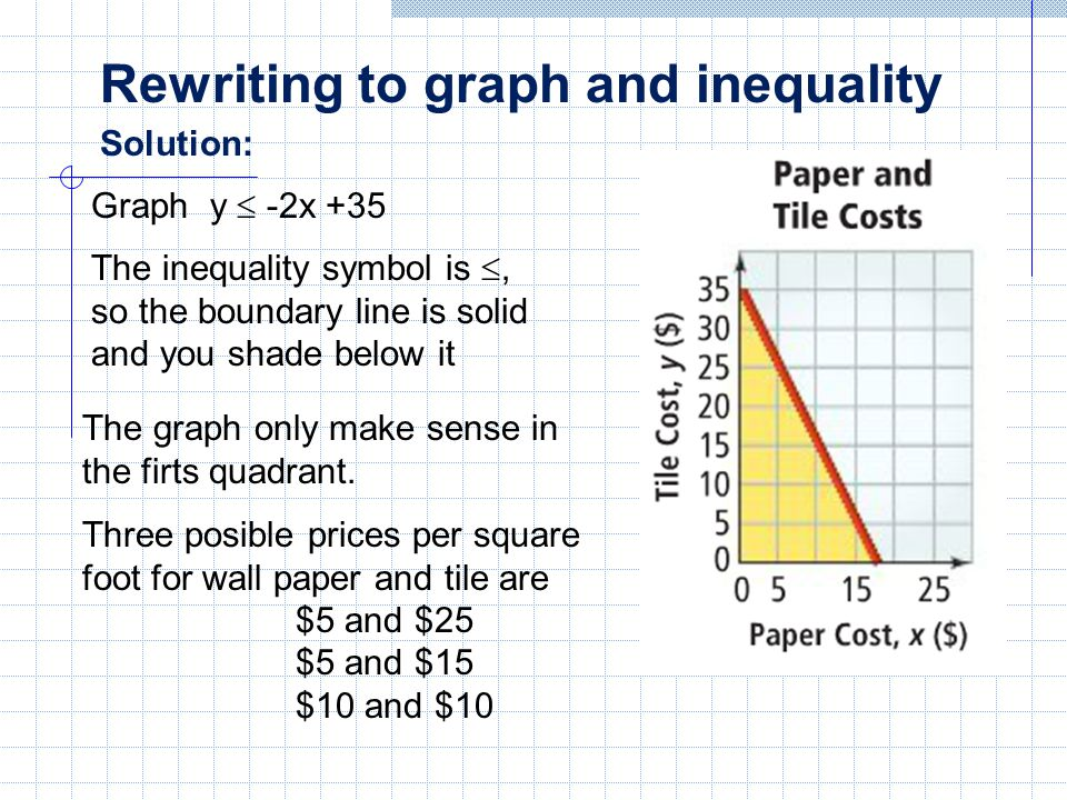 Rewriting to graph and inequality Solve: For a party, you can spend no more than $12 on nuts.