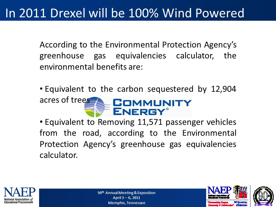 90 th Annual Meeting & Exposition April 3 – 6, 2011 Memphis, Tennessee In 2011 Drexel will be 100% Wind Powered According to the Environmental Protect