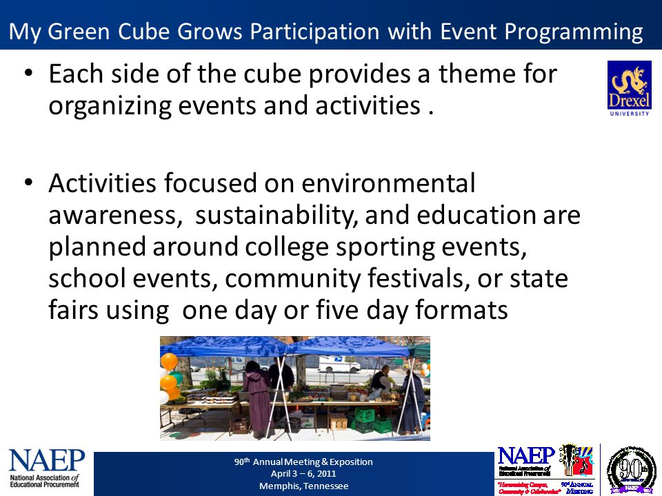 90 th Annual Meeting & Exposition April 3 – 6, 2011 Memphis, Tennessee My Green Cube Grows Participation with Event Programming Each side of the cube