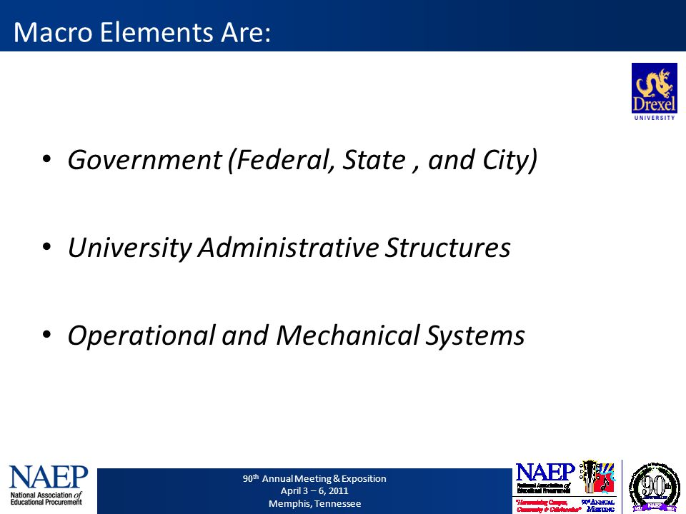 90 th Annual Meeting & Exposition April 3 – 6, 2011 Memphis, Tennessee Macro Elements Are: Government (Federal, State, and City) University Administra