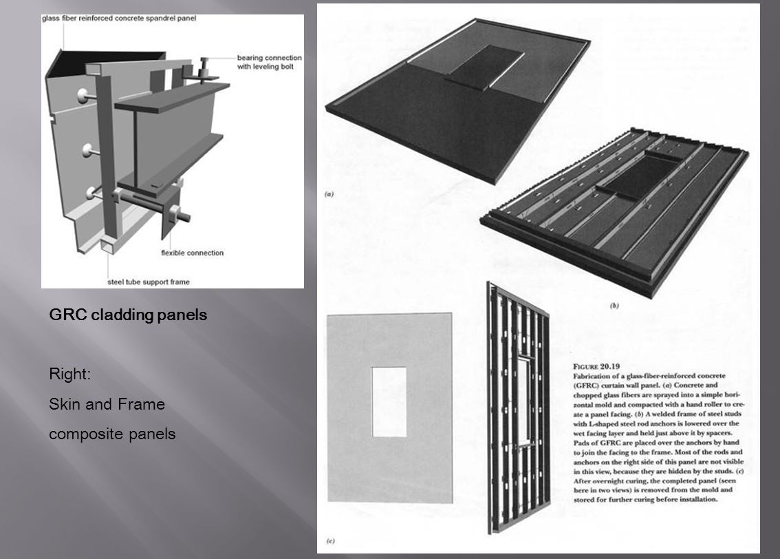 GRC cladding panels Right: Skin and Frame composite panels