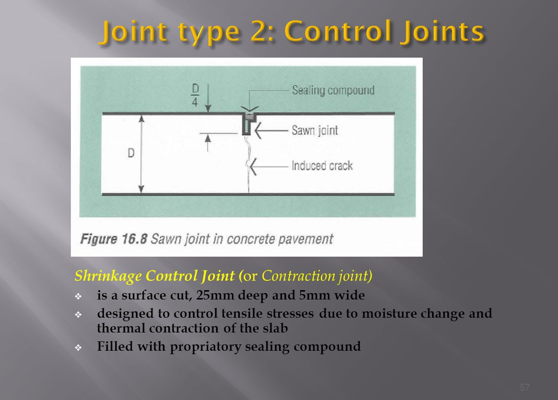 Shrinkage Control Joint ( or Contraction joint) is a surface cut, 25mm deep and 5mm wide designed to control tensile stresses due to moisture change and thermal contraction of the slab Filled with propriatory sealing compound 57