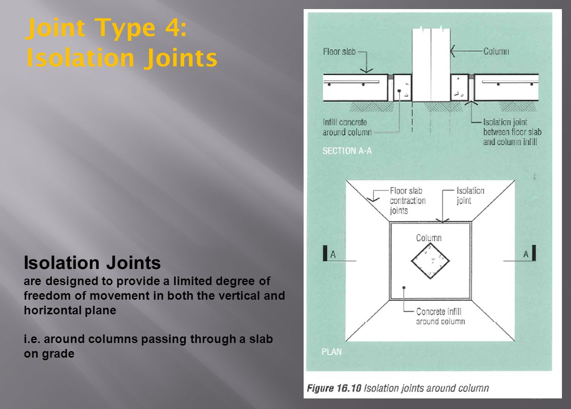 59 Isolation Joints are designed to provide a limited degree of freedom of movement in both the vertical and horizontal plane i.e.