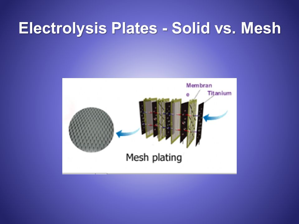 Electrolysis Plates - Solid vs. Mesh