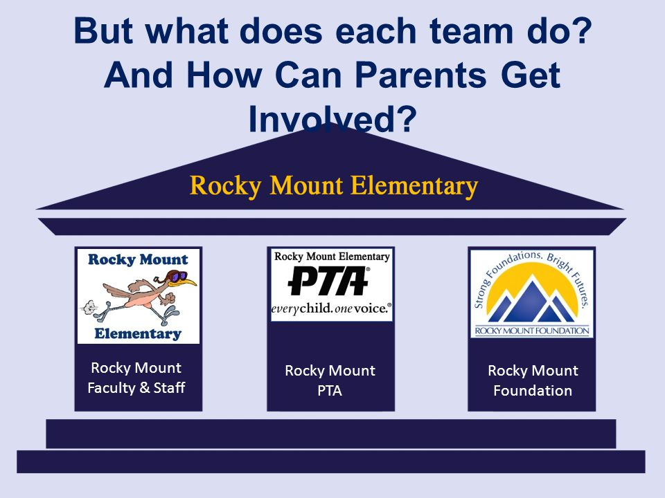 But what does each team do.And How Can Parents Get Involved.