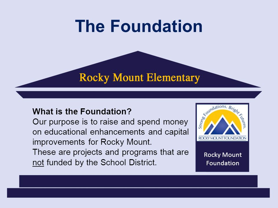 The Foundation What is the Foundation.