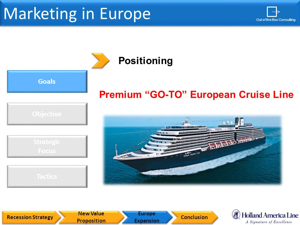Out of Box Consulting Marketing in Europe Out of the Box Consulting Goals Objective Strategic Focus Tactics Positioning Premium GO-TO European Cruise Line Recession Strategy New Value Proposition Europe Expansion Conclusion