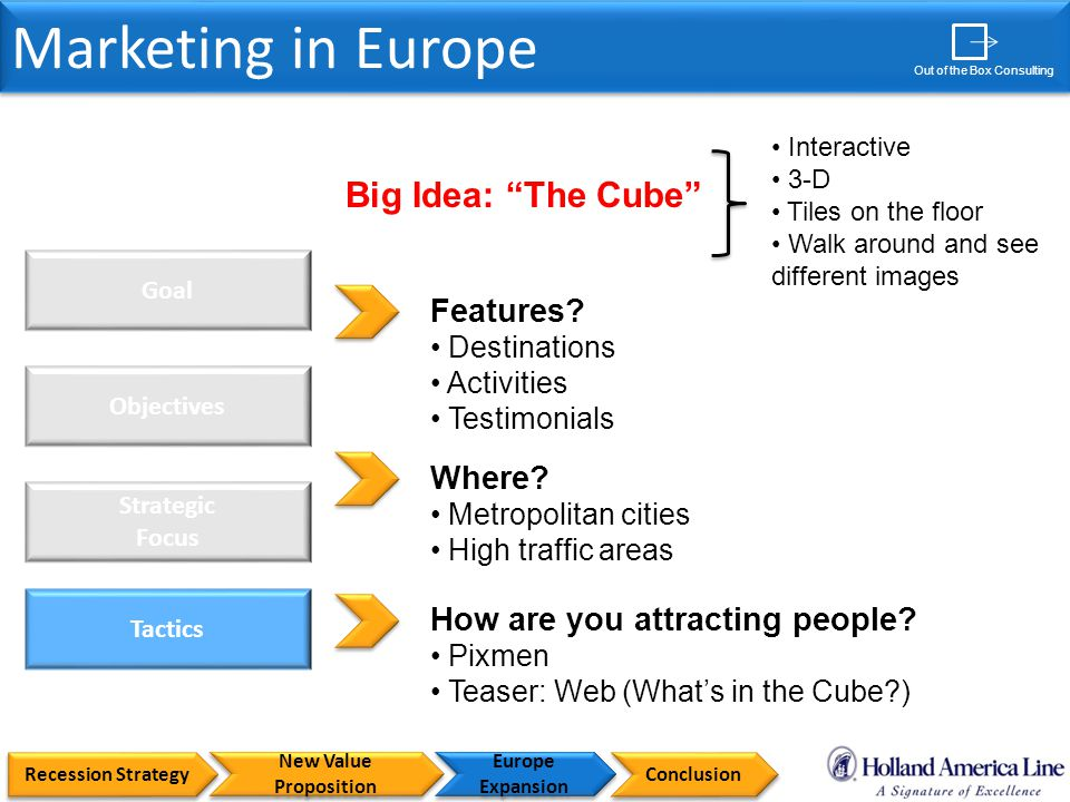 Out of Box Consulting Marketing in Europe Out of the Box Consulting Goal Objectives Strategic Focus Tactics Features.
