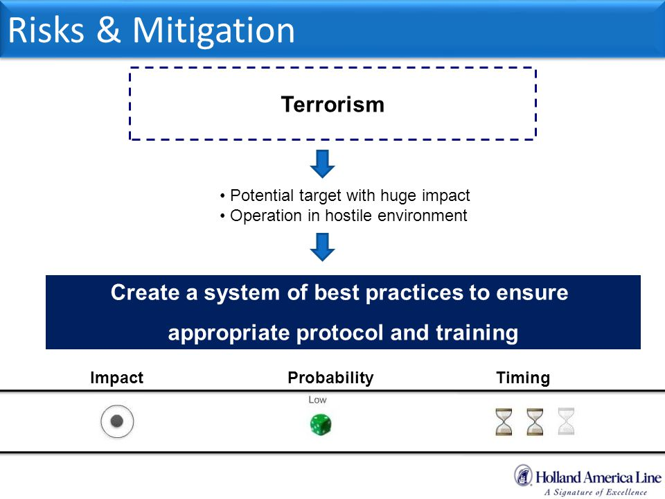 Out of Box Consulting Risks & Mitigation Terrorism Potential target with huge impact Operation in hostile environment Create a system of best practices to ensure appropriate protocol and training ImpactProbabilityTiming