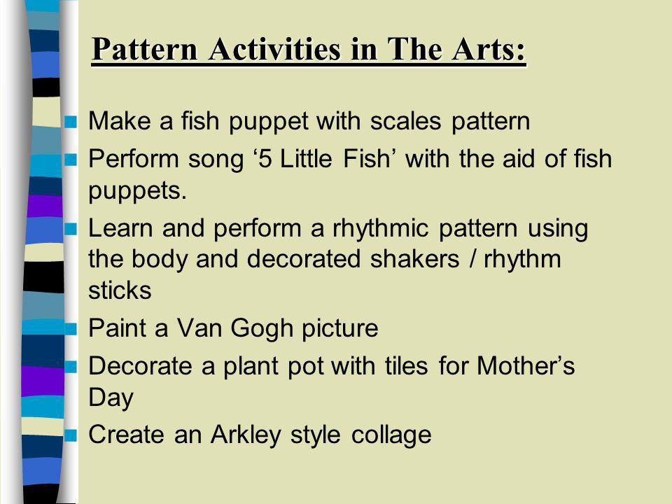 Todays Activity: