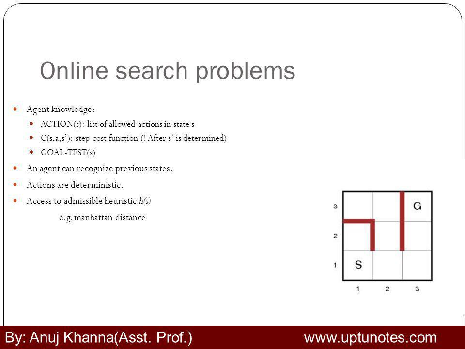 Online search problems Agent knowledge: ACTION(s): list of allowed actions in state s C(s,a,s): step-cost function (.