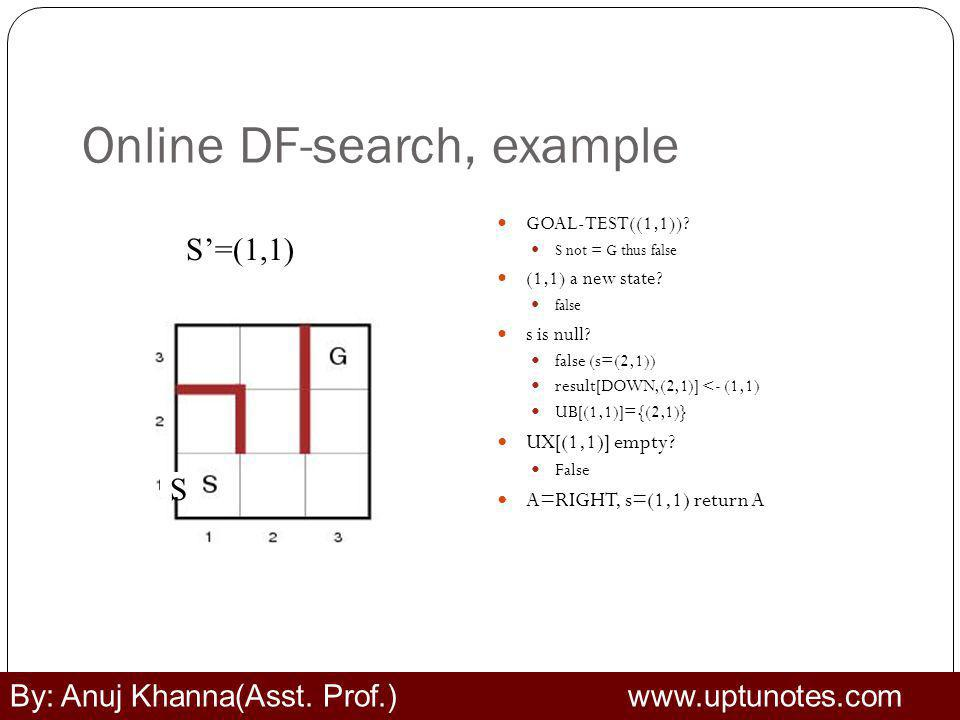 Online DF-search, example GOAL-TEST((1,1)).S not = G thus false (1,1) a new state.
