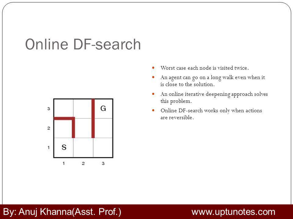 Online DF-search Worst case each node is visited twice.