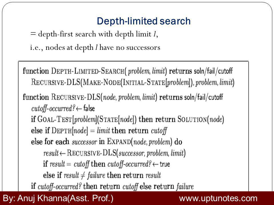 Depth-limited search = depth-first search with depth limit l, i.e., nodes at depth l have no successors Recursive implementation: By: Anuj Khanna(Asst.