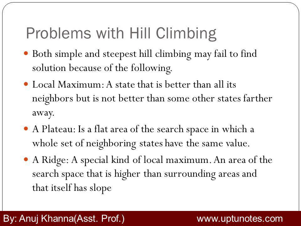 Problems with Hill Climbing Both simple and steepest hill climbing may fail to find solution because of the following.