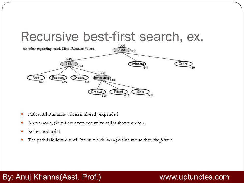 Recursive best-first search, ex.