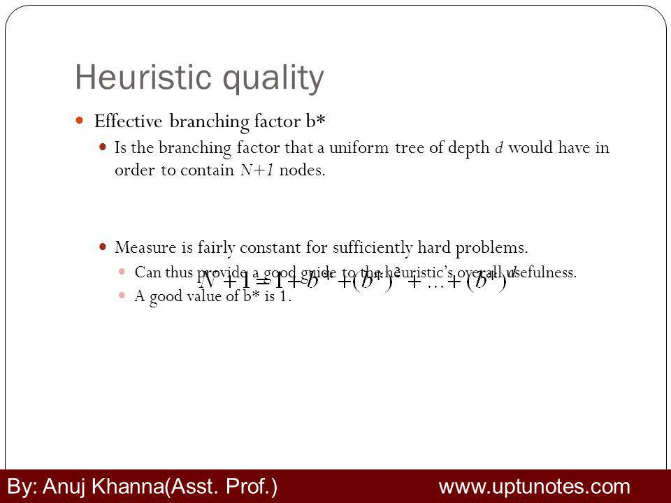 Heuristic quality Effective branching factor b* Is the branching factor that a uniform tree of depth d would have in order to contain N+1 nodes.