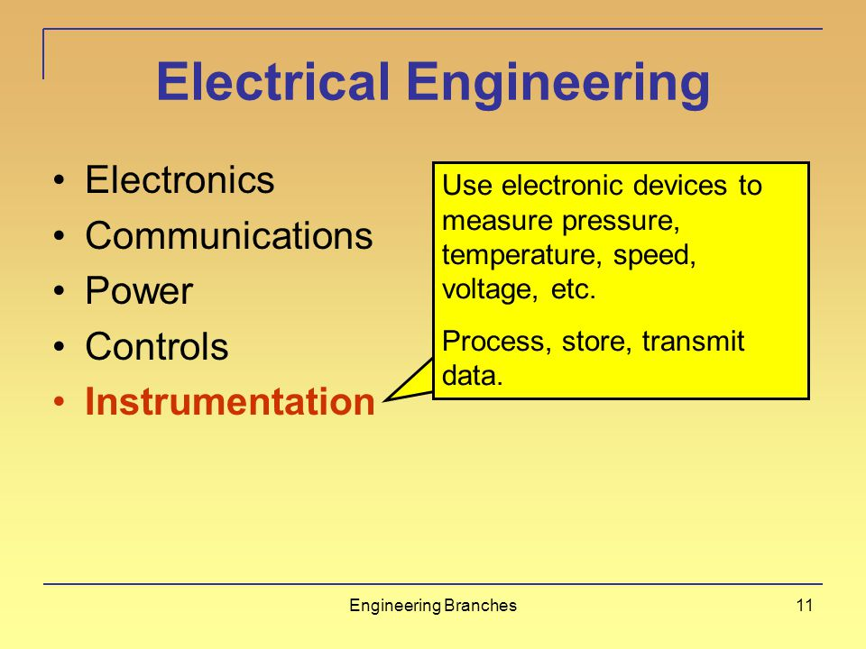 Engineering Branches10 Electrical Engineering Electronics Communications Power Controls Instrumentation Automated operations and processes (robotics).