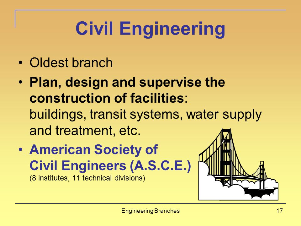 Basic Engineering Technical Group Applied Mechanics Bioengineering Fluids Engineering Heat Transfer Materials Tribology (friction) Engineering Branche