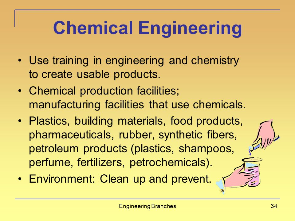 Engineering Branches33 Environmental Engineering Use Civil Engineering, Biology and Chemistry to solve environmental problems. Air pollution, water ma
