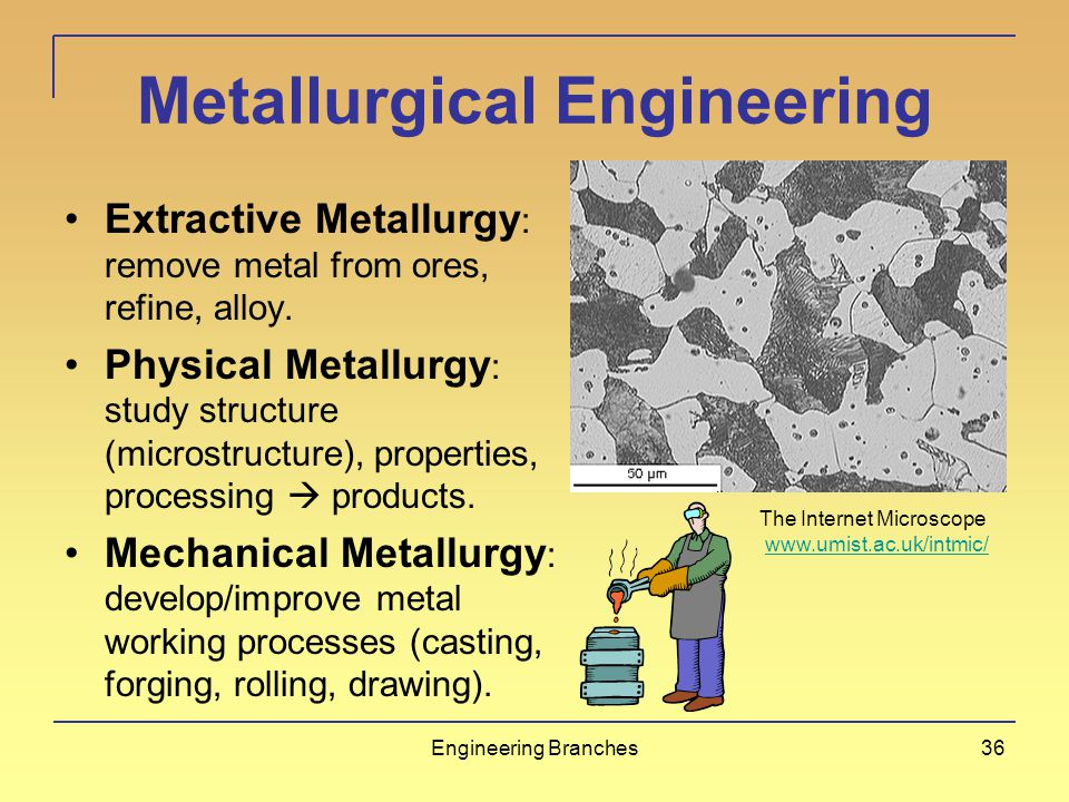 Engineering Branches35 Materials Engineering Materials Science: study what makes materials strong, stiff, fracture, fatigue, conductive, corrode, etc.