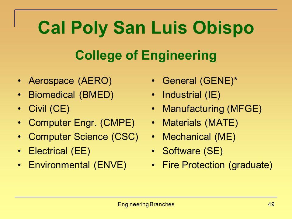 Engineering Branches48 UC Santa Barbara College of Engineering Chemical Engineering Computer Science Computer Engineering Electrical Engineering Mechanical Engineering Materials Engineering (graduate)