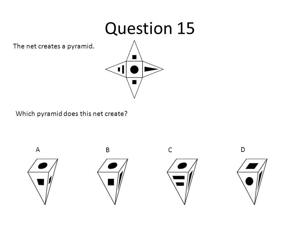 Question 15 The net creates a pyramid. Which pyramid does this net create?. B. C.. A BC D