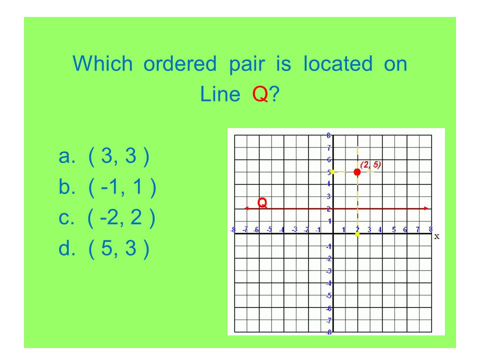 Which ordered pair is located on Line Q? a. ( 3, 3 ) b. ( -1, 1 ) c. ( -2, 2 ) d. ( 5, 3 ) Q
