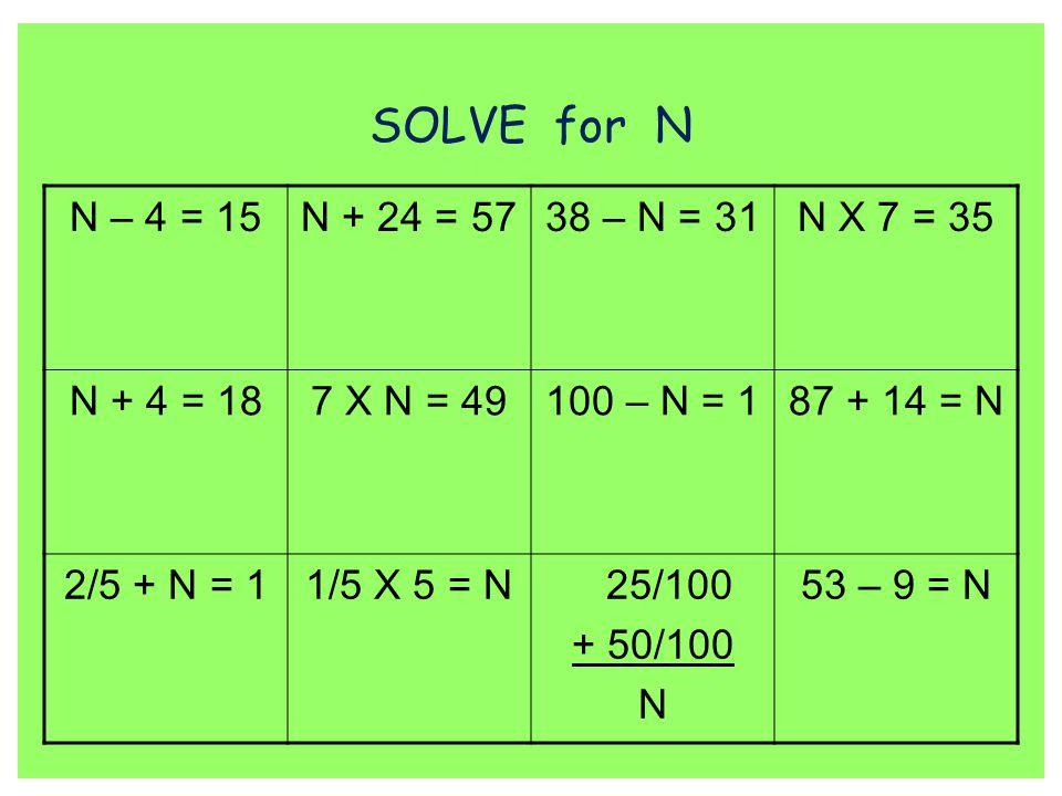 SOLVE for N N – 4 = 15N + 24 = 5738 – N = 31N X 7 = 35 N + 4 = 187 X N = 49100 – N = 187 + 14 = N 2/5 + N = 11/5 X 5 = N 25/100 + 50/100 N 53 – 9 = N