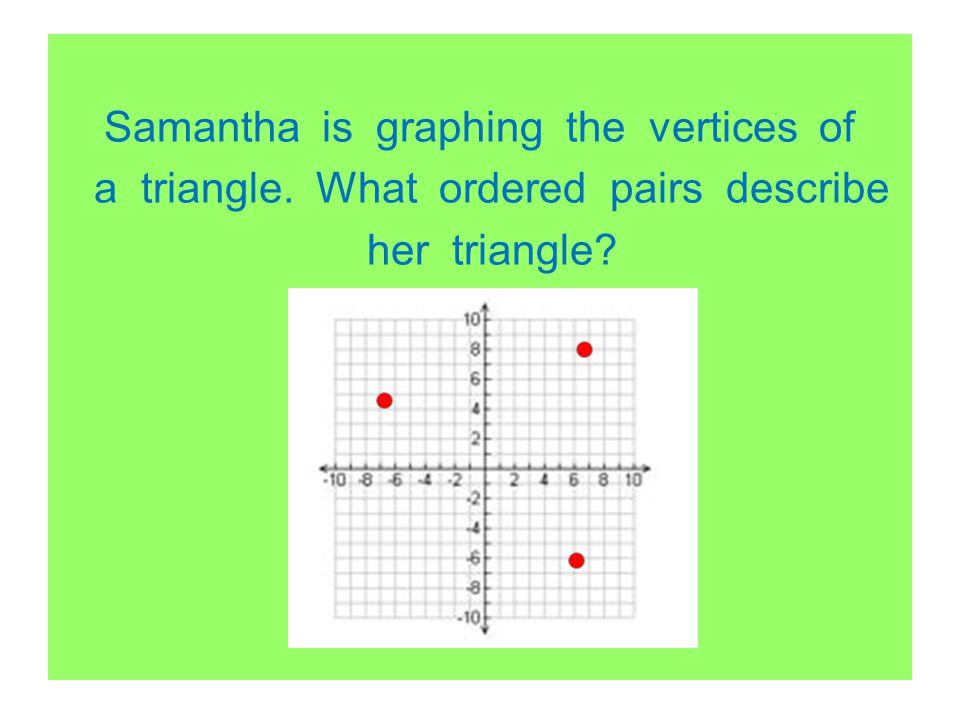 Samantha is graphing the vertices of a triangle. What ordered pairs describe her triangle?