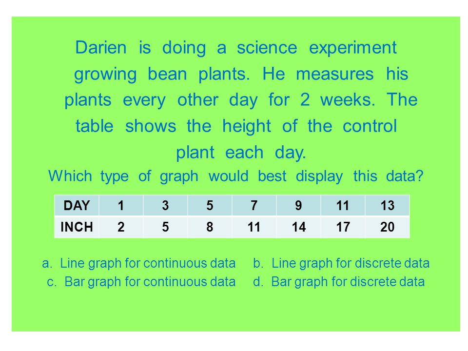 Darien is doing a science experiment growing bean plants. He measures his plants every other day for 2 weeks. The table shows the height of the contro