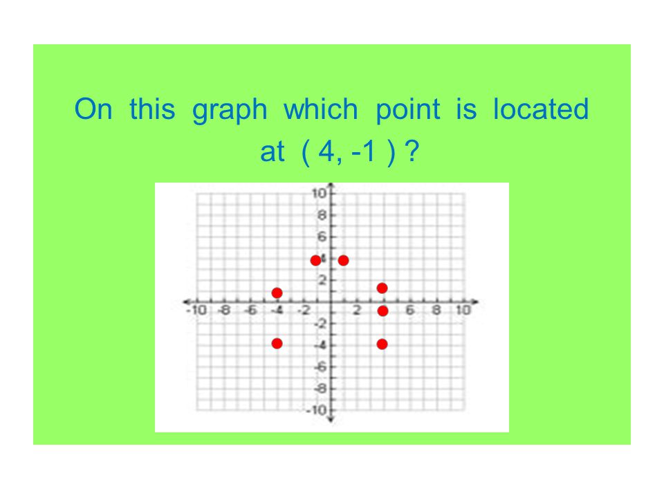 On this graph which point is located at ( 4, -1 ) ?