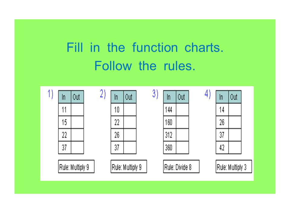 Fill in the function charts. Follow the rules.