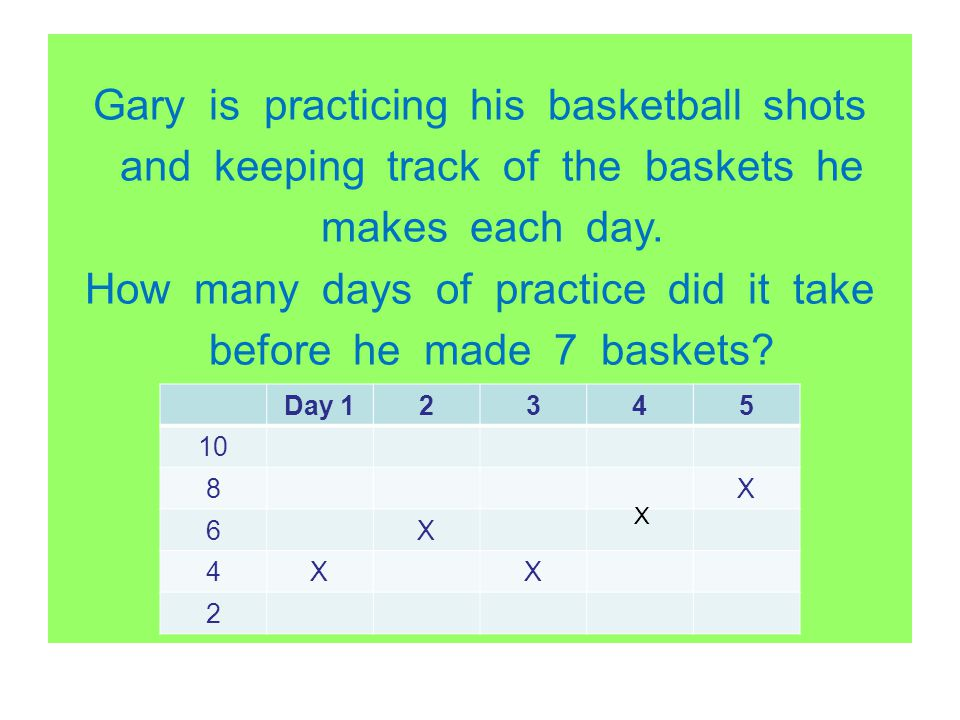 Gary is practicing his basketball shots and keeping track of the baskets he makes each day. How many days of practice did it take before he made 7 bas