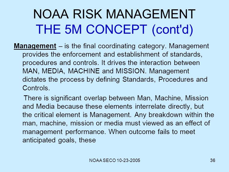 NOAA SECO 10-23-200536 NOAA RISK MANAGEMENT THE 5M CONCEPT (cont'd) Management – is the final coordinating category. Management provides the enforceme