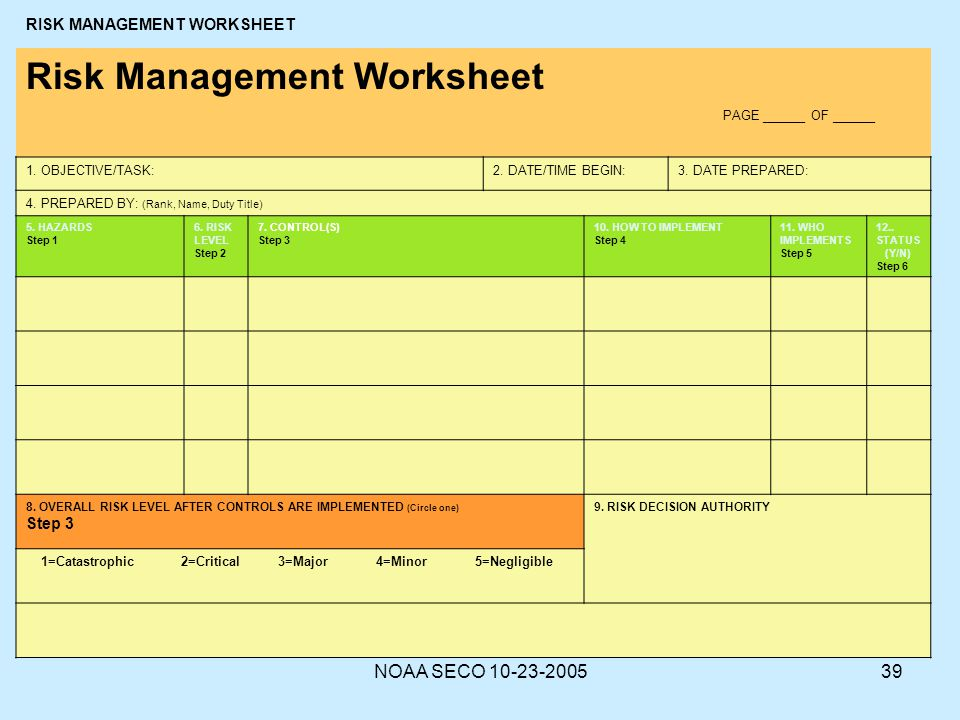 NOAA SECO 10-23-200539 Risk Management Worksheet PAGE ______ OF ______ 1. OBJECTIVE/TASK:2. DATE/TIME BEGIN:3. DATE PREPARED: 4. PREPARED BY: (Rank, N