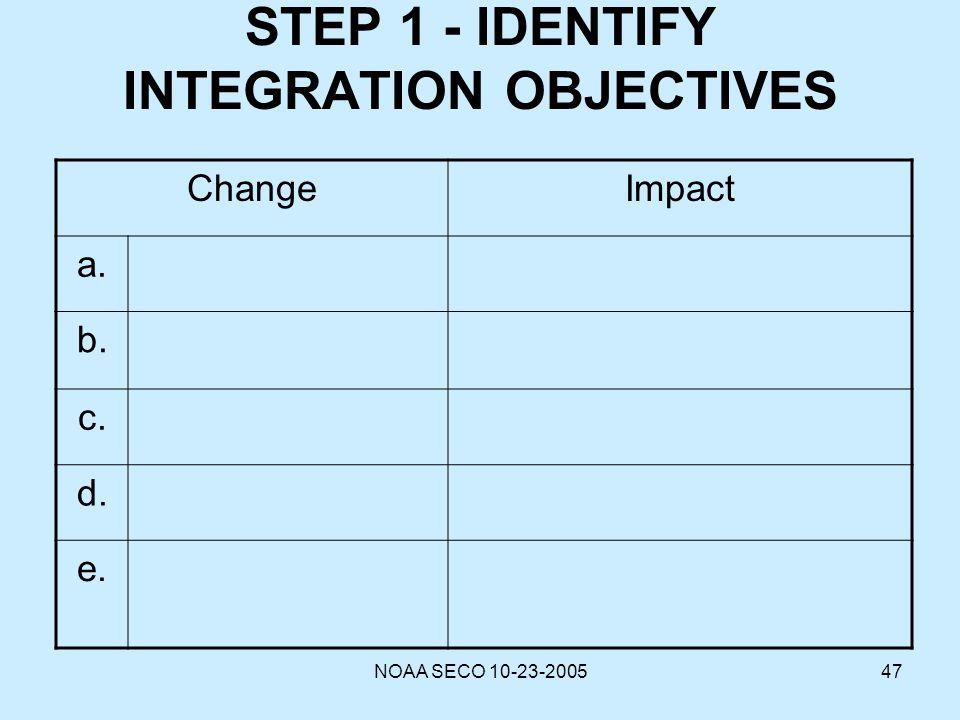 NOAA SECO 10-23-200547 STEP 1 - IDENTIFY INTEGRATION OBJECTIVES ChangeImpact a. b. c. d. e.
